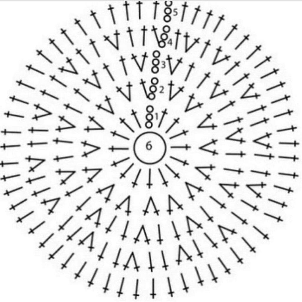 идеальный круг крючком столбиками без накида