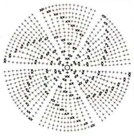 Схема вязания круга по спирали